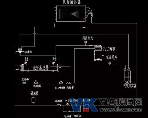 奥克斯h系列模块机助力北方低温制热