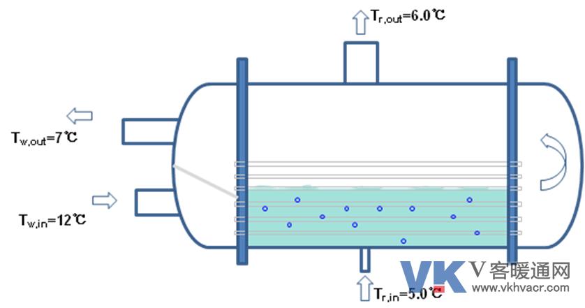 满液式蒸发器传热面积计算与校核方法